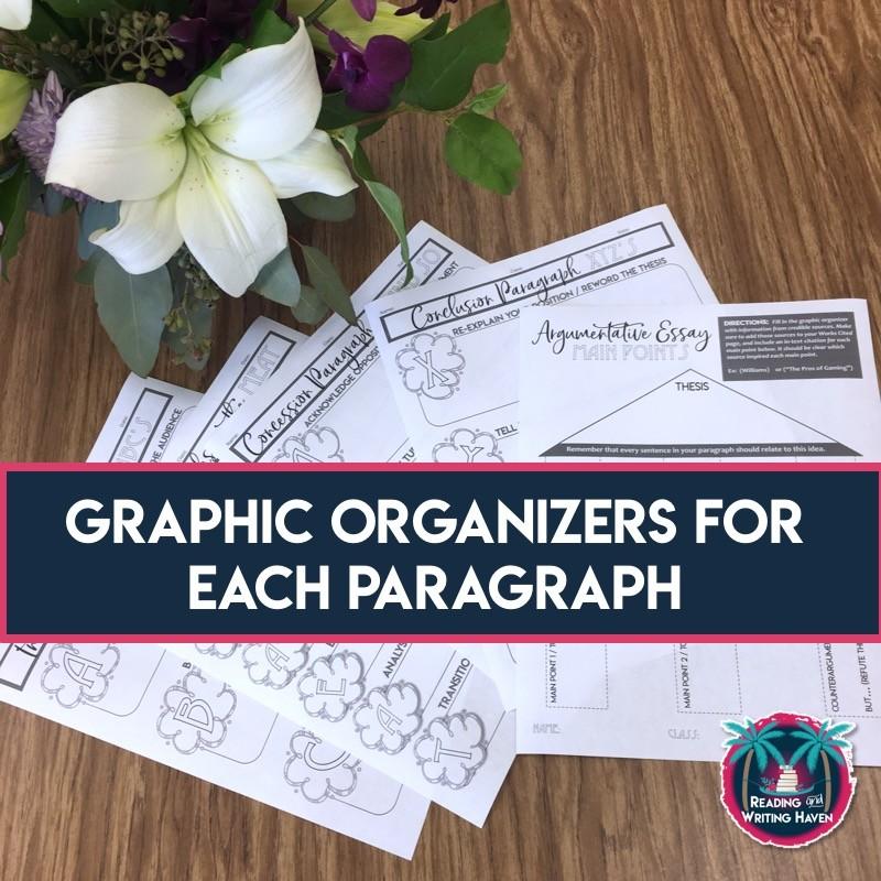 Acronyms for argumentative writing #middleschoolela #graphicorganizers #argumentativewriting