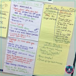 Writing stamina mini lesson anchor charts #writingworkshop #middleschoolela