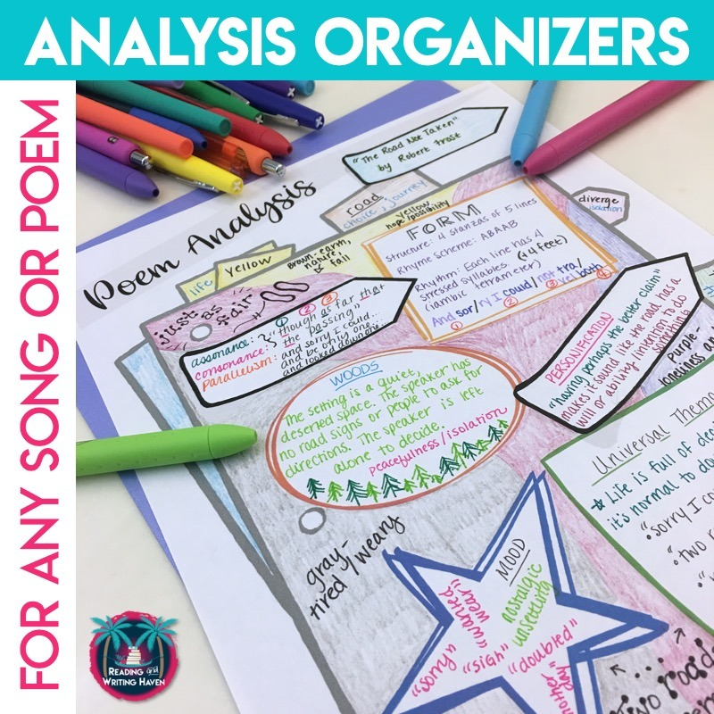 Creative poetry analysis graphic organizers and written response for middle and high school ELA #poetry #HighSchoolELA