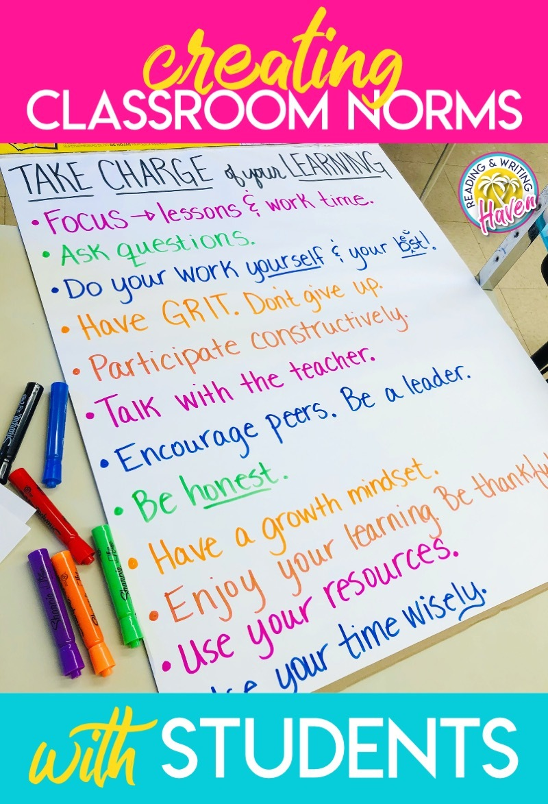 Create learner independence by writing shared classroom norms #MiddleSchool #HighSchool #ClassroomNorms
