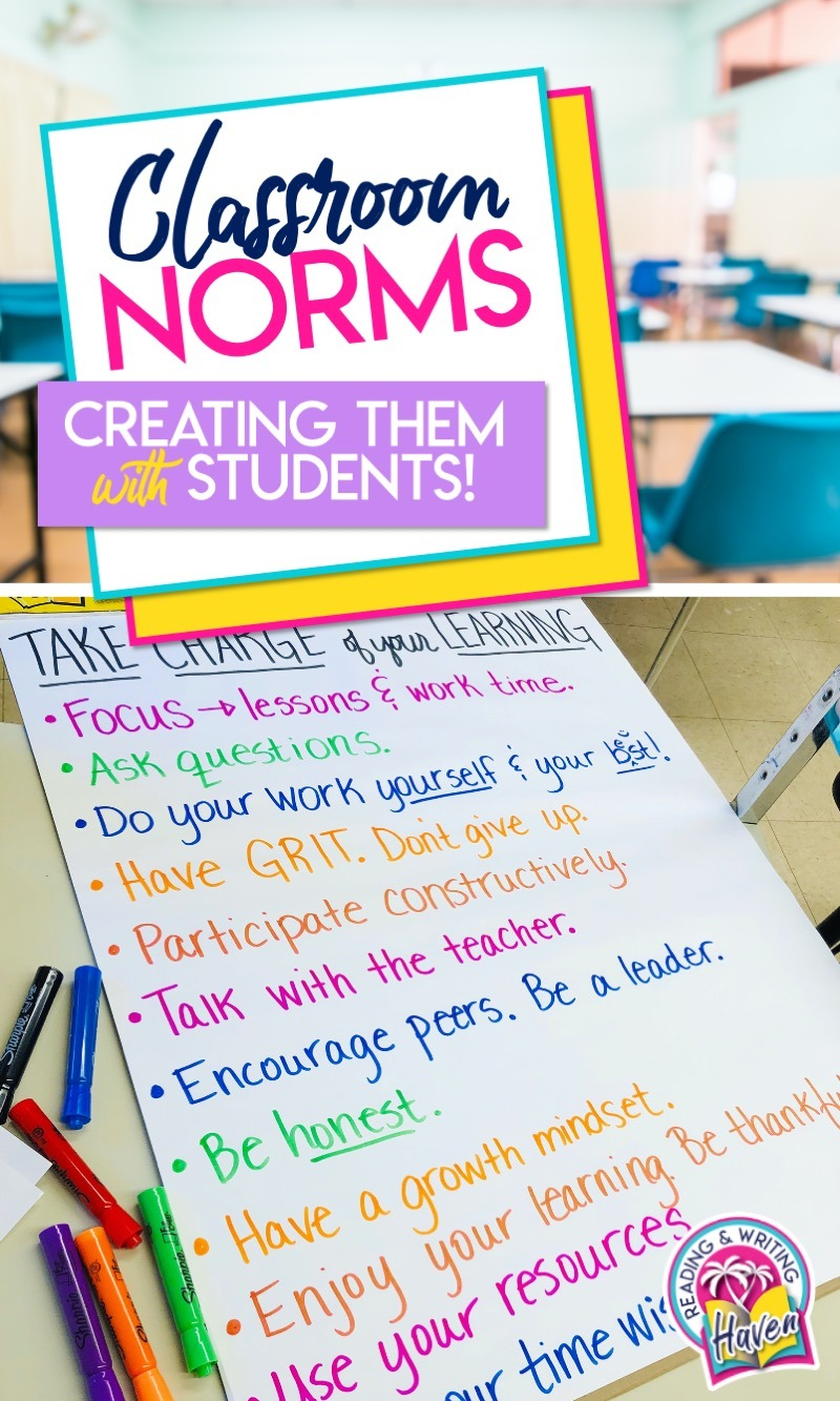 Create classroom norms with older students during classroom meetings to help them take charge of their learning #ClassroomNorms #ClassroomMeetings