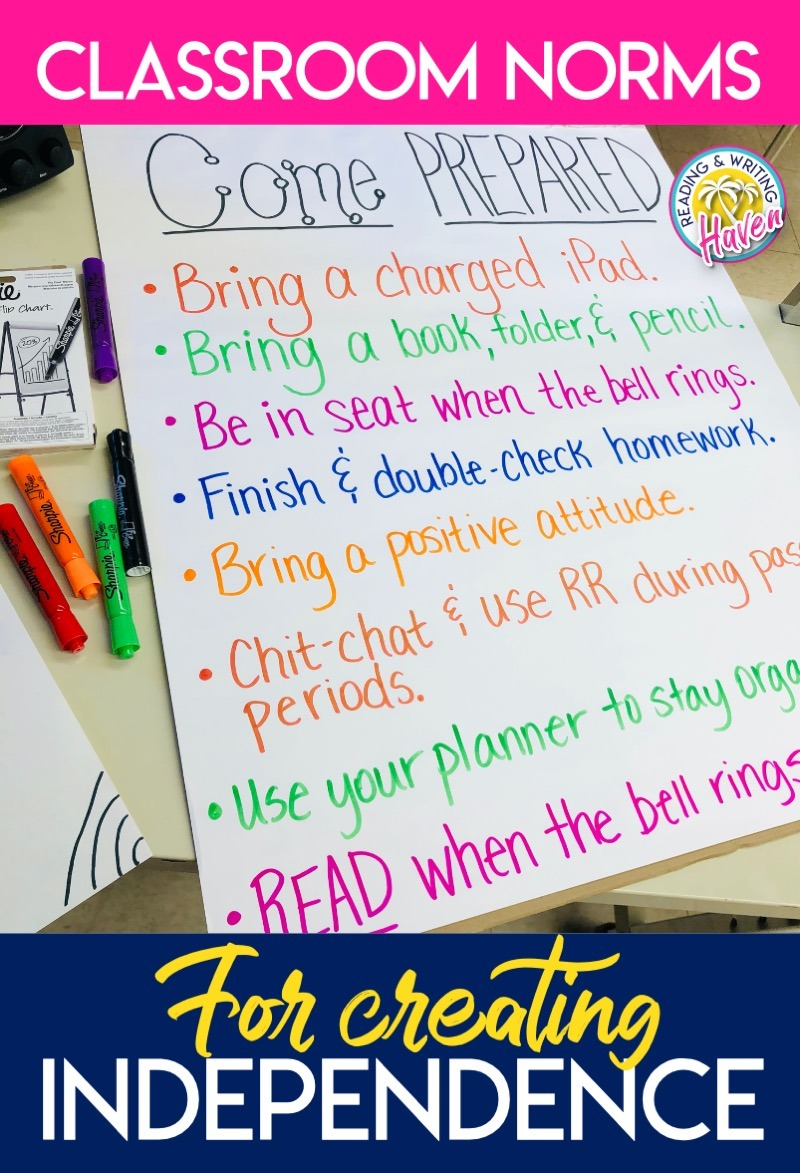 Build a solid classroom culture foundation by creating classroom norms with older students. Read how! #ClassroomNorms #ClassroomEnvironment #ExecutiveFunctioning