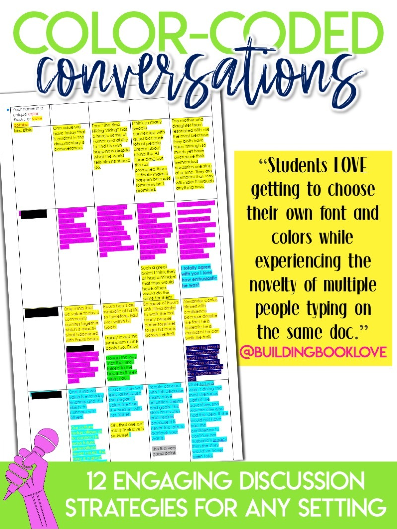 Color-coded classroom conversations for digital class discussions #DiscussionStrategies #OnlineLearning