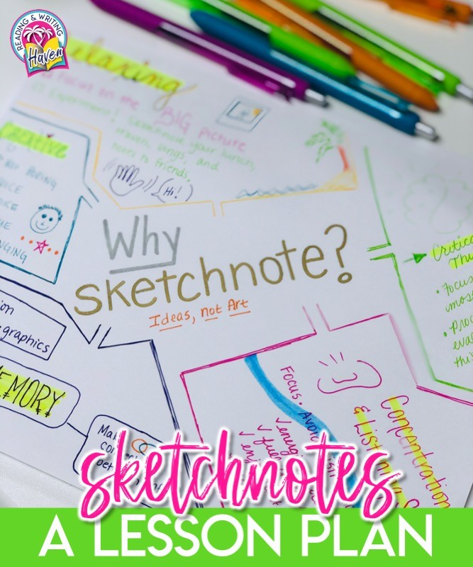Sketchnotes have many learning values, including critical thinking, increased memory, and enhanced listening skills. Read more in this post! #SketchNotes #VisualNotes #NotetakingStrategies #EngagingELA