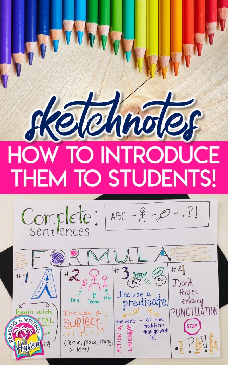A lesson plan for introducing sketchnotes in the classroom #Sketchnotes #Notetaking #HighSchoolTeacher #MiddleSchoolTeacher