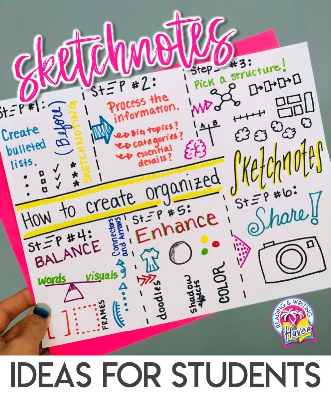 Get started with sketchnotes in the classroom using these tips and tricks - a lesson planning layout! - for middle and high school #HSELA #MiddleSchoolELA #LessonPlanning