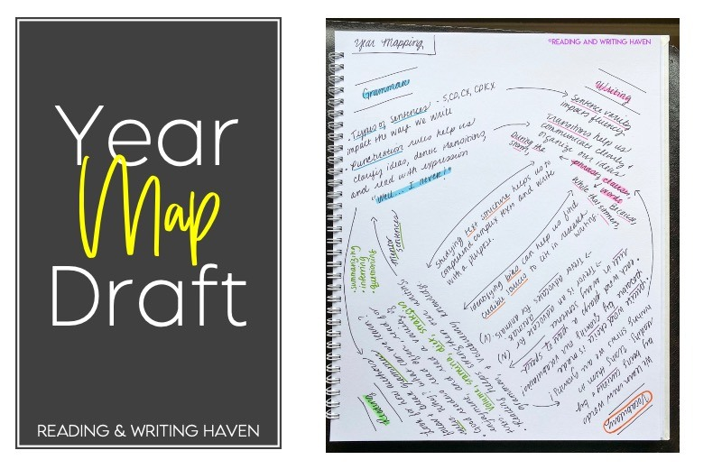 Rough draft of creative reflection year map