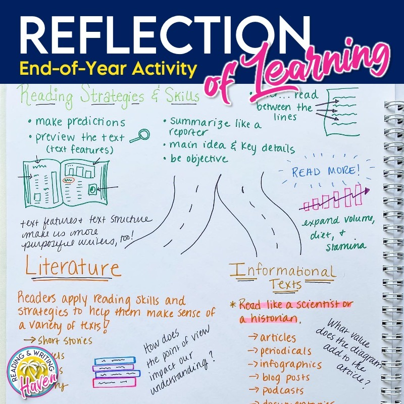 Year mapping is a creative reflection activity that prompts students to make connections between everything they've learned in a course.