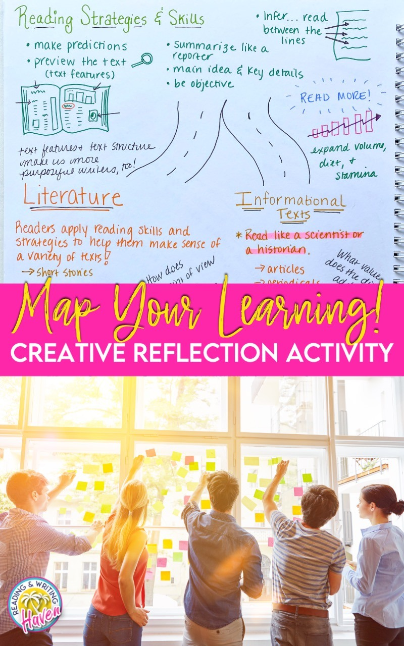 Creative reflection activity for the end of the school year! Students map their learning by creating personalized, detailed concept maps that capitalize on brain-based connections #EndofYearActivities #MiddleSchool #HighSchool